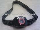 high power cree zoom lens led headlamp/ led headlight