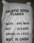Sodium Hydroxide 99%