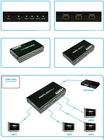HDMI Splitter/1 x 4 HDMI Port