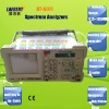 Spectrum Analyzers AT-6010/6011