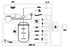 Automatic Biology Fermentation Project Production Line