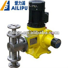 J1.6A series Chemical Injection Pump