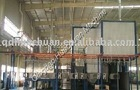 Coating production line