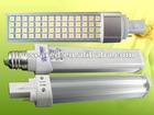 UL CUL pending led pl light