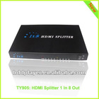 Best sell 3D hdmi splitter 1*8,hdmi splitter1.4,hdmi splitter to hdmi and component, 1 in 8 out video splitter with hdmi 1.3