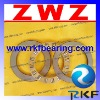 ISO9001 High Quality China Made ZWZ Thrust Roller Bearing ZWZ 81110 Bearing