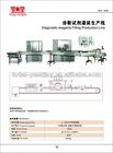 Diagnostic reagents Filling Production Line