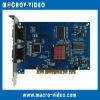 h.264 software compression pc based dvr card