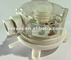 fan gases Pressure switch
