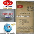 candle making stearic acid
