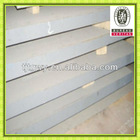 ASTM A240 TP430 stainless steel plate