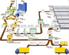 Full automatic AAC Brick Plant block production line