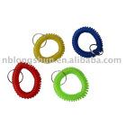 plastic wrist coil LS1524