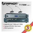 Digital Audio Conference System T-7300(1) for DiscussVideo&Voting