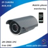 real-time ip camera monitoring system