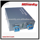 Humanity SFP to SFP Media Converter