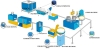 PLASTIC MACHINE FOR CLOSURE PRODUCTION