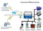 GSM/GPRS Remote Controller,gsm remote gate control S240