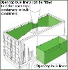 Open Top Container Liner