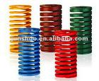 JIS standard compression spring springs(Junshuo )