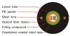 Aerial & Conduit Ribbon Optical Cable -GYDXTW