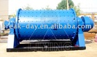 "Ball mill one of top brand names in China - ""LIMING"""