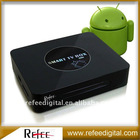 Android network media player 1080p
