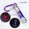 LED Flashlight Keychain with Cash-Check function