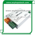 2012 Hotsell 288W 12V 24A RGB LED Amplifier