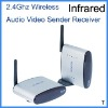 Wireless Audio Vedio Transmitter and Receiver with IR Re-transmit