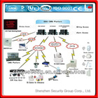security alarm monitoring service software for security company