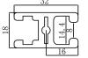 Industrial Profile