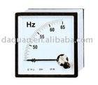 panel meter (analog panel meter )