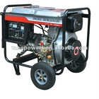 1.7KW-12.5KW Copper wire generator