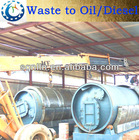 12tons trye/rubber pyrolysis equipment