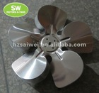 Plastic Fan Blades For Motors