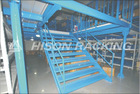 China heavy duty mezzanine shelving/ steel platform/warehouse mezzanine