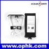 HD Video Recorder Eyewear/Camcorder Eyewear/Video Camera Sunglasses ( X SERIES ).