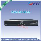 AzAmerica S930 HD Twin Tuner Nagra3 FTA Satellite Receptor AzAmerica S930A SKS & IKS