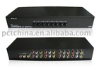 8port Video&Audio switch