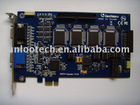 GV800 DVR card (PCI-E type)