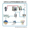 ice pop filling machine system