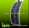 Magnetic flexible 20W solar panel