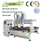 Jiaxin Four Axis CNC Wood Carving Machine JX-1325F