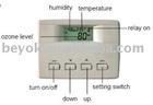 Ozone Monitor & Controller