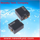 High quality digital to analog converter--NS-2M