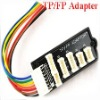 TP/FP adapter balance board