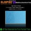 High gloss UV board - Aluminium faced MDF
