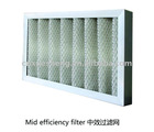 Mid efficiency air filter for air conditioner
