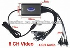 USB 8CH Chanel Real time CCTV DVR Video Capture Card Audio 120fps HD D1 PTZ Security IP CAMERA Partner for Win7